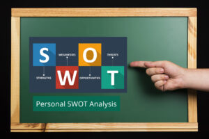 Read more about the article La Personal S.W.O.T. Analysis … cos'è?